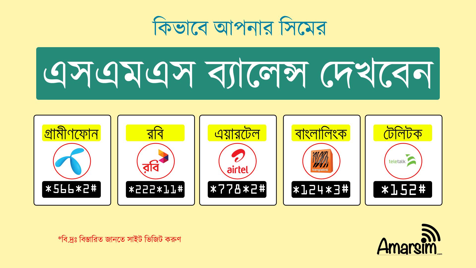 How To Check SMS In GP, Robi, Airtel, Banglalink, Teletalk
