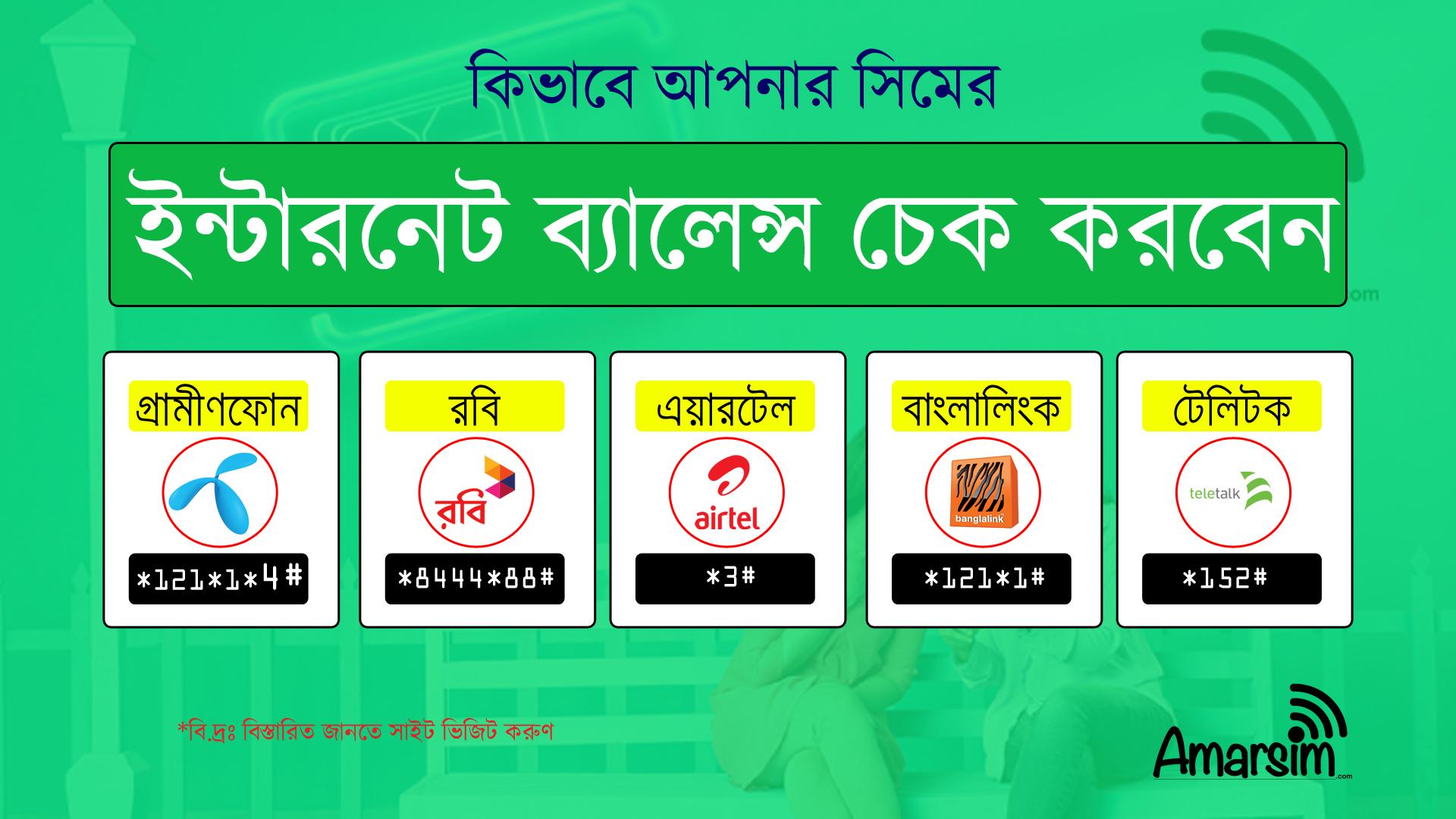 How To Check Internet Balance In GP, Robi, Airtel, Banglalink, Teletalk