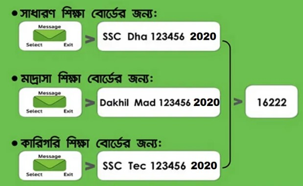 SSC-Result-2020-BD-Check-By-sms